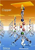 O adesivo, fruto da nanotecnologia, é construído a partir da auto- montagem de cadeias moleculares.