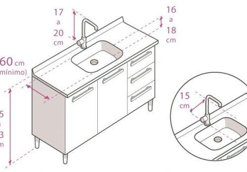 ergonomia-pia-da-cozinha