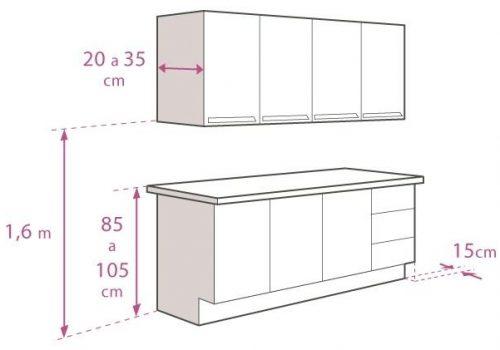 ilustracao-ergonomia-na-cozinha-armarios