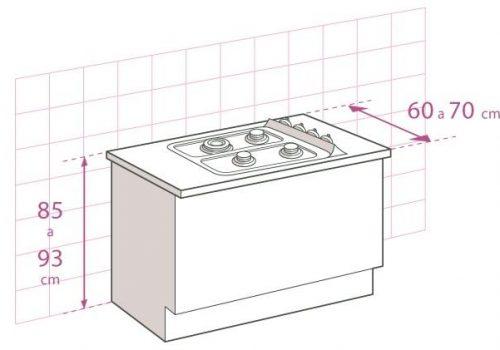 ilustracao-ergonomia-na-cozinha-bancada-com-cooktop