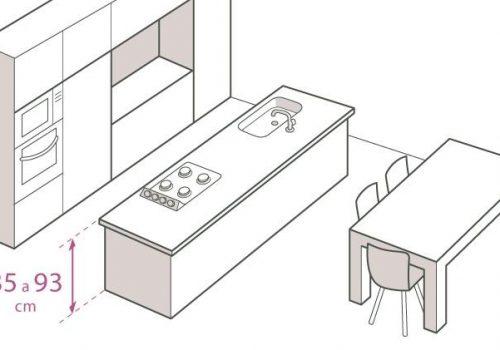 ilustracao-ergonomia-na-cozinha-ilha-de-coccao