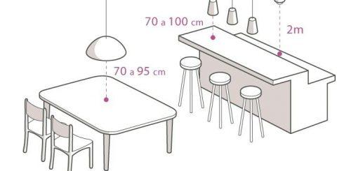 ilustracao-ergonomia-na-cozinha-iluminacao